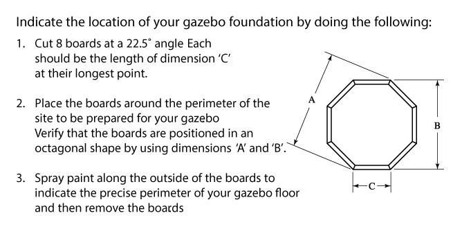 ACG gazebo plans